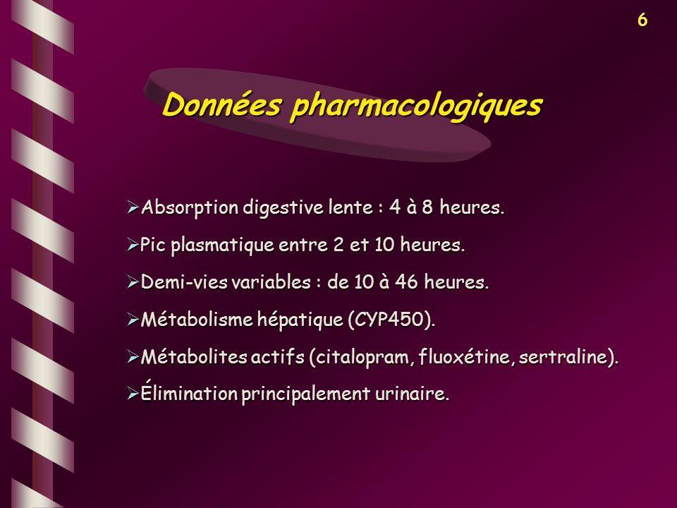 Données pharmacologiques