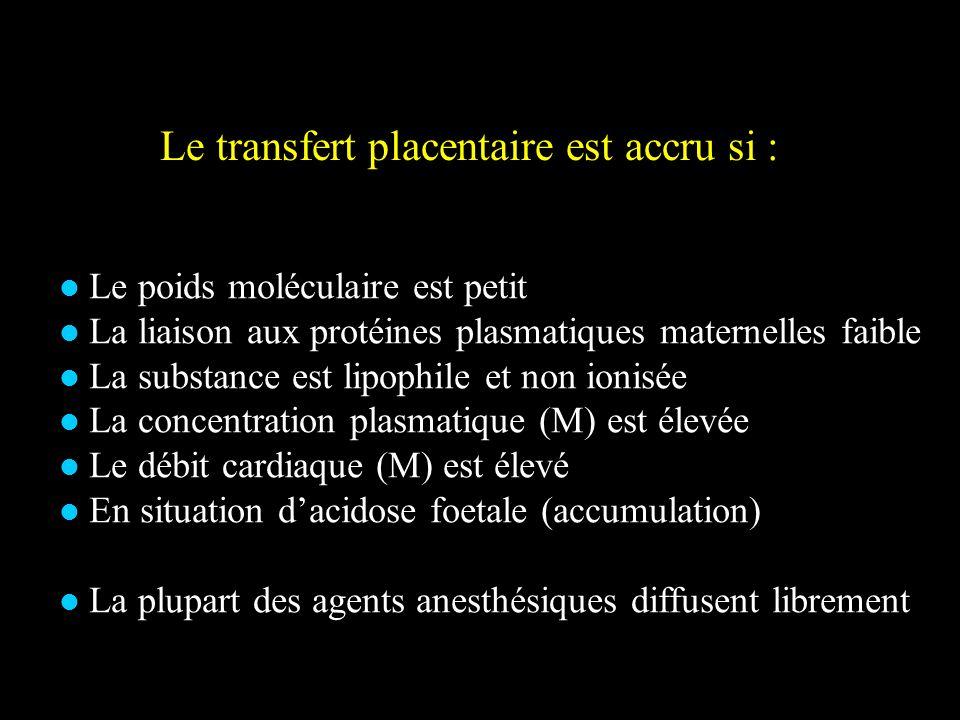Le transfert placentaire est accru si :