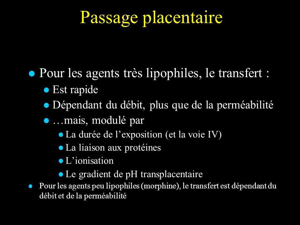 Passage placentaire Pour les agents très lipophiles, le transfert :