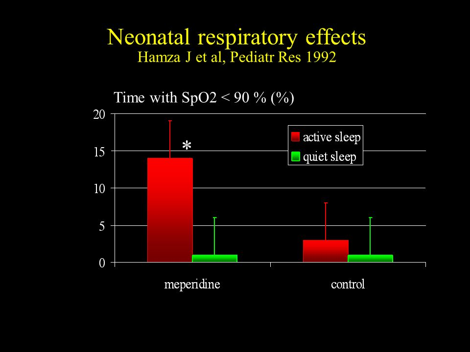 Neonatal respiratory effects Hamza J et al, Pediatr Res 1992