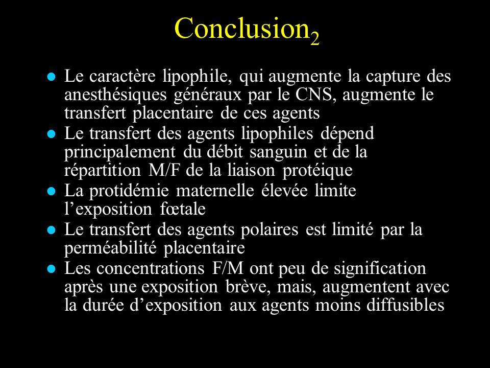 Conclusion2Le caractère lipophile, qui augmente la capture des anesthésiques généraux par le CNS, augmente le transfert placentaire de ces agents.