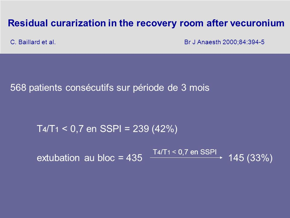 Residual curarization in the recovery room after vecuronium