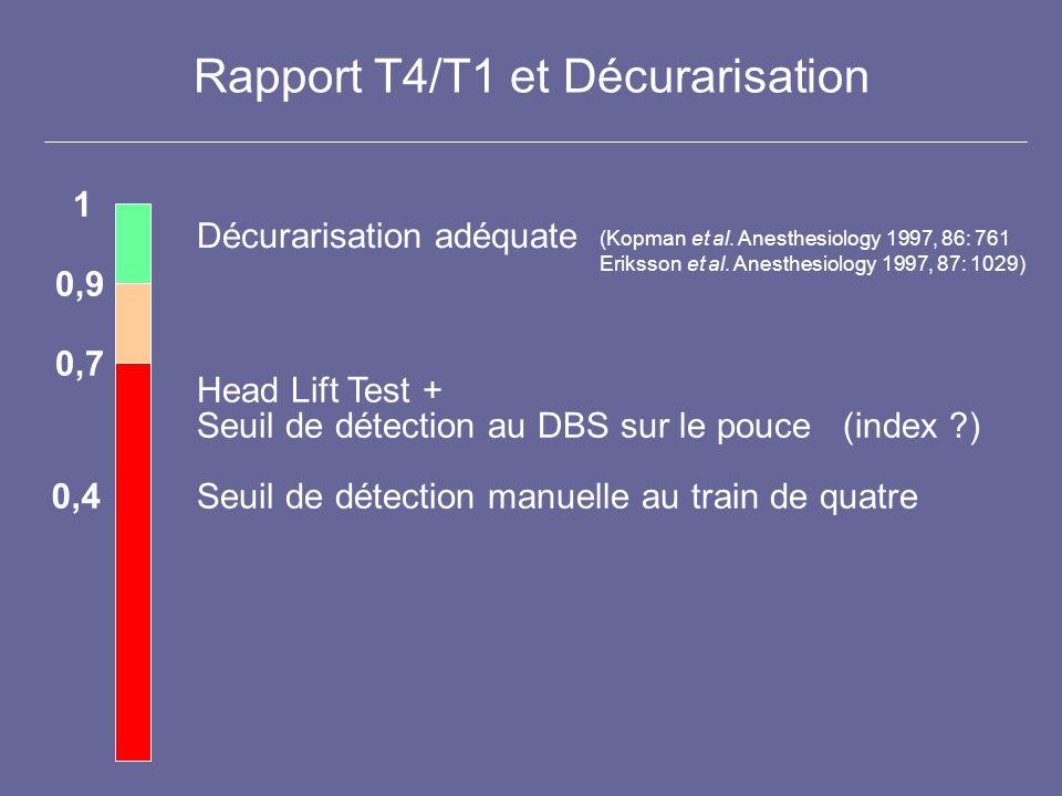 Rapport T4/T1 et Décurarisation