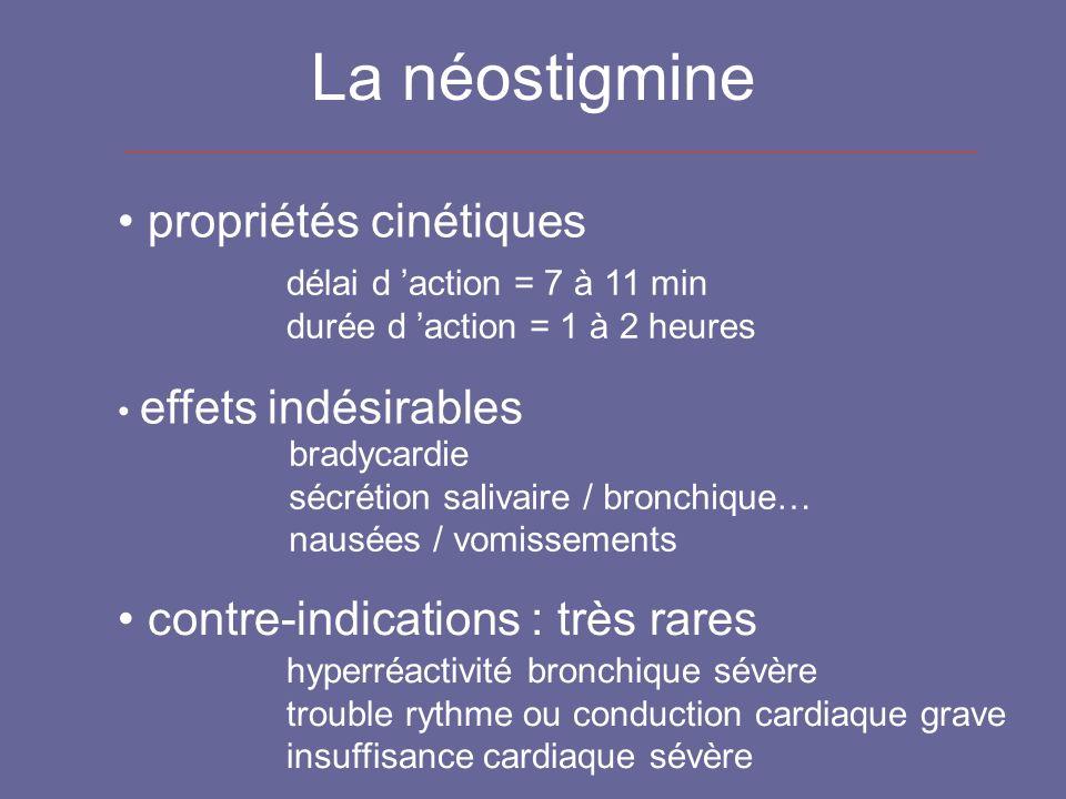 La néostigmine propriétés cinétiques contre-indications : très rares