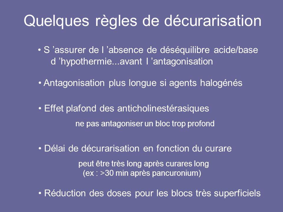 Quelques règles de décurarisation