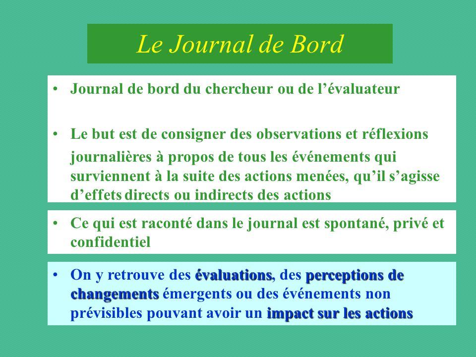 Le Journal de Bord Journal de bord du chercheur ou de l'évaluateur