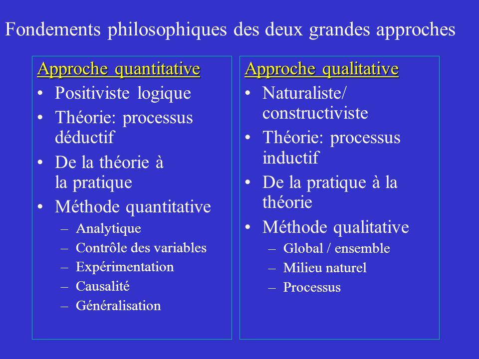 Fondements philosophiques des deux grandes approches