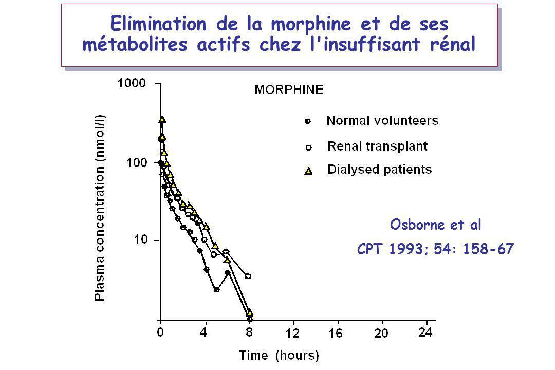 Elimination de la morphine et de ses métabolites actifs chez l insuffisant rénal