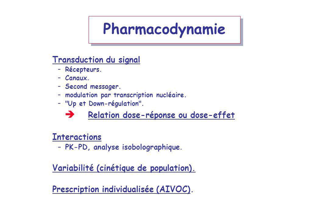 Pharmacodynamie  Relation dose-réponse ou dose-effet
