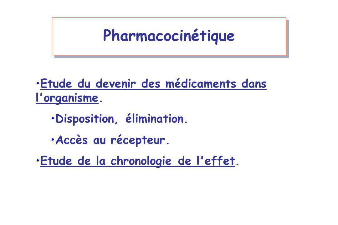Pharmacocinétique Etude du devenir des médicaments dans l organisme.