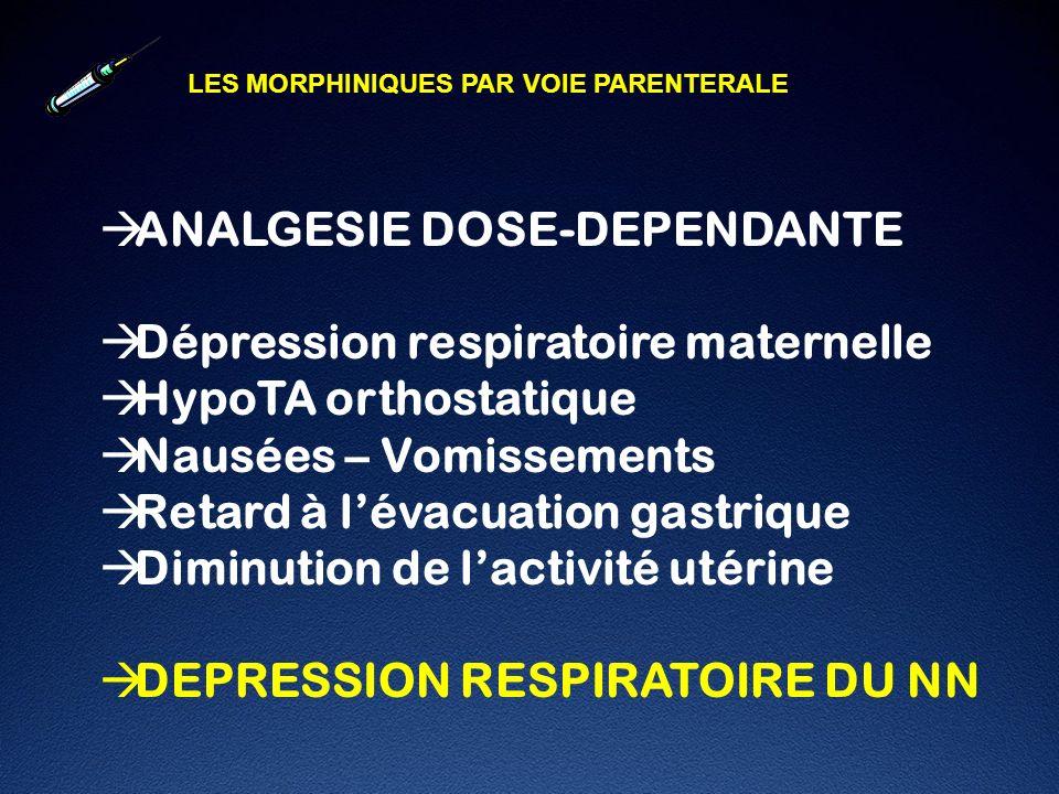 ANALGESIE DOSE-DEPENDANTE Dépression respiratoire maternelle
