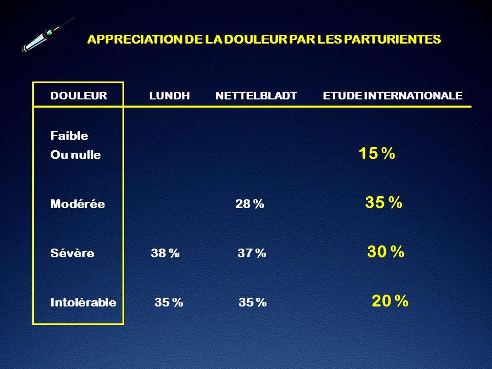 APPRECIATION DE LA DOULEUR PAR LES PARTURIENTES