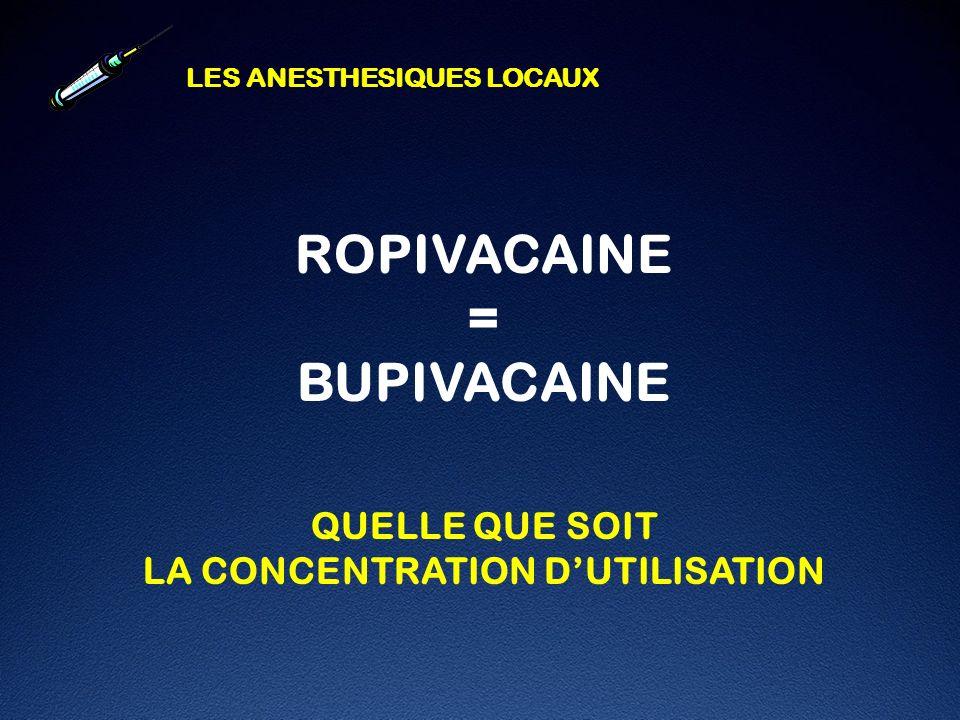 LA CONCENTRATION D'UTILISATION