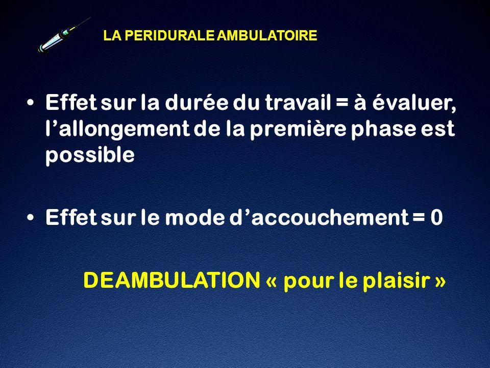 DEAMBULATION « pour le plaisir »