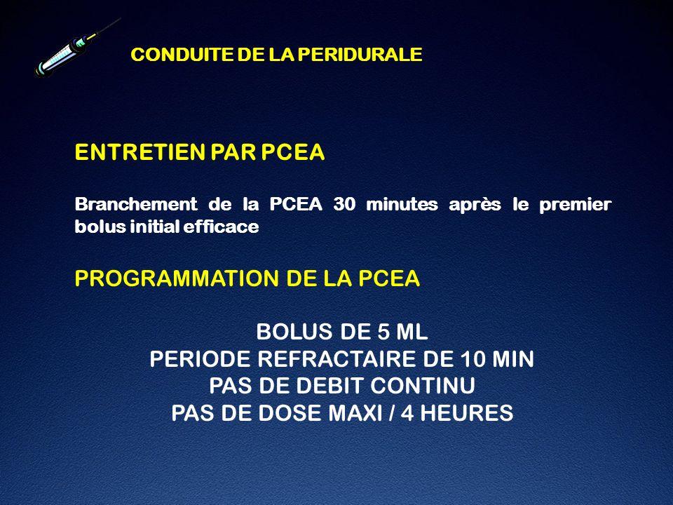 PROGRAMMATION DE LA PCEA BOLUS DE 5 ML PERIODE REFRACTAIRE DE 10 MIN