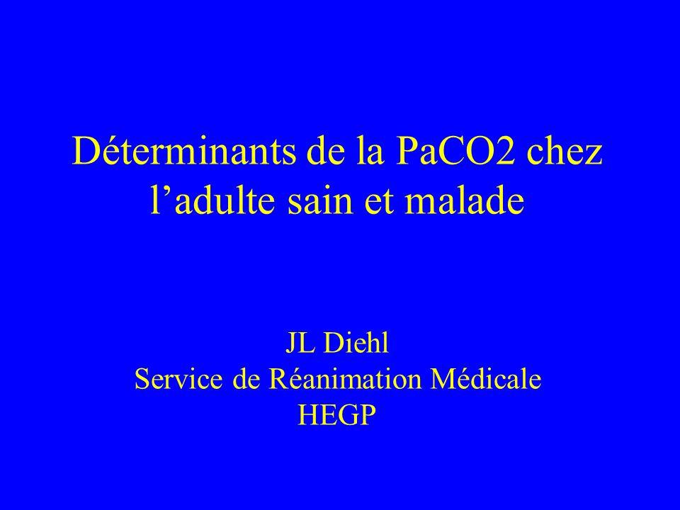 Déterminants de la PaCO2 chez l'adulte sain et malade JL Diehl Service de Réanimation Médicale HEGP