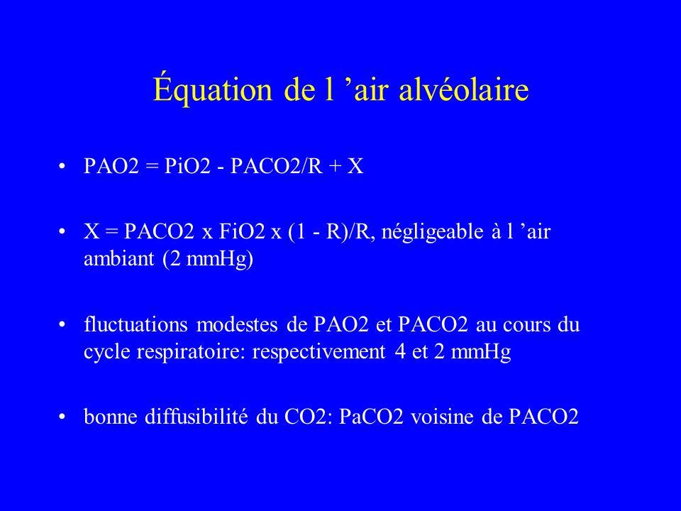 Équation de l 'air alvéolaire
