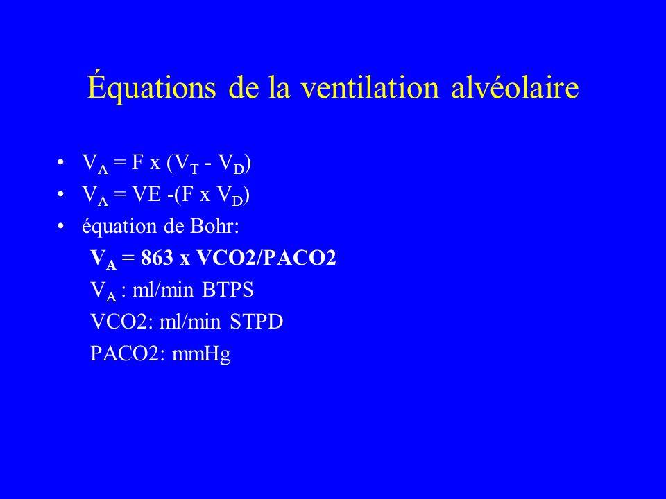 Équations de la ventilation alvéolaire