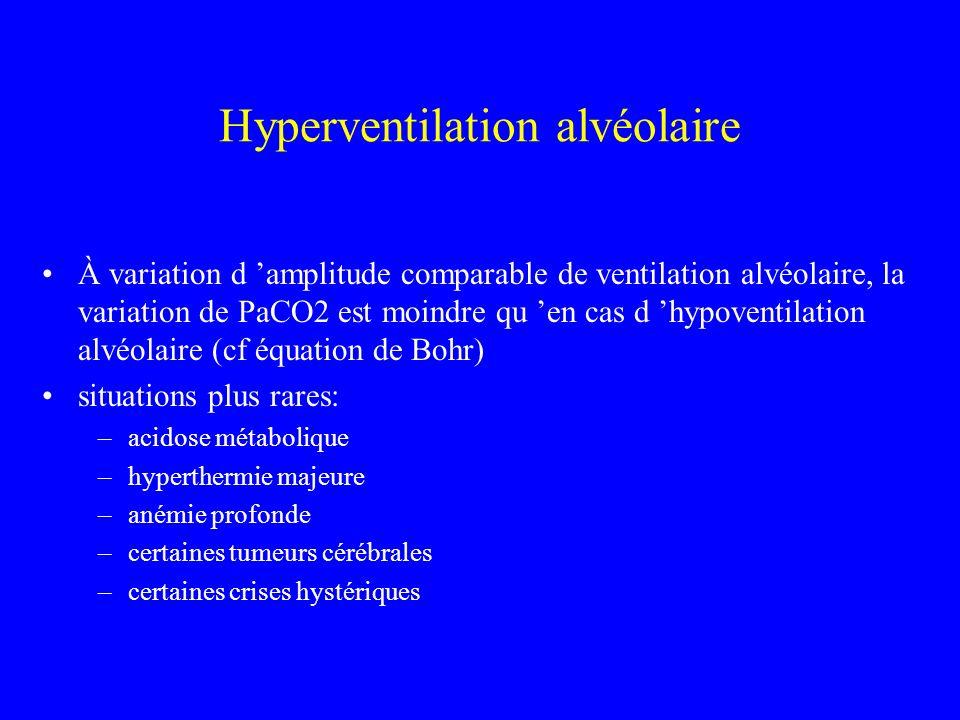 Hyperventilation alvéolaire