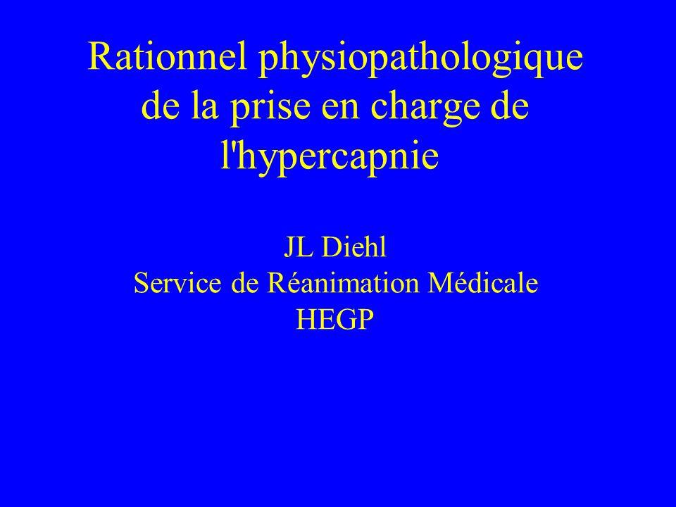 Rationnel physiopathologique de la prise en charge de l hypercapnie JL Diehl Service de Réanimation Médicale HEGP