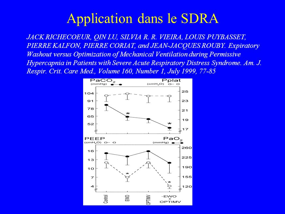 Application dans le SDRA