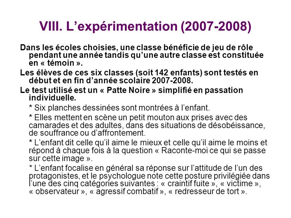 VIII. L'expérimentation (2007-2008)