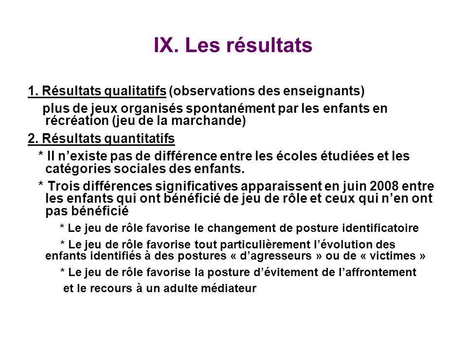 IX. Les résultats 1. Résultats qualitatifs (observations des enseignants)