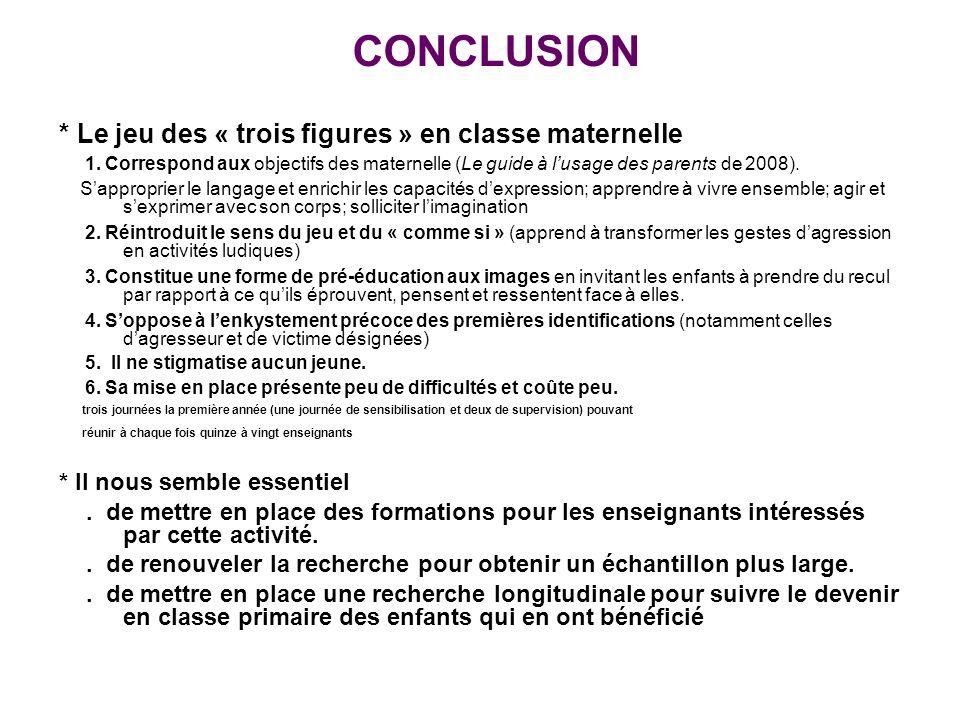 CONCLUSION * Le jeu des « trois figures » en classe maternelle