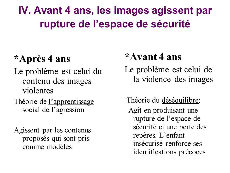 IV. Avant 4 ans, les images agissent par rupture de l'espace de sécurité