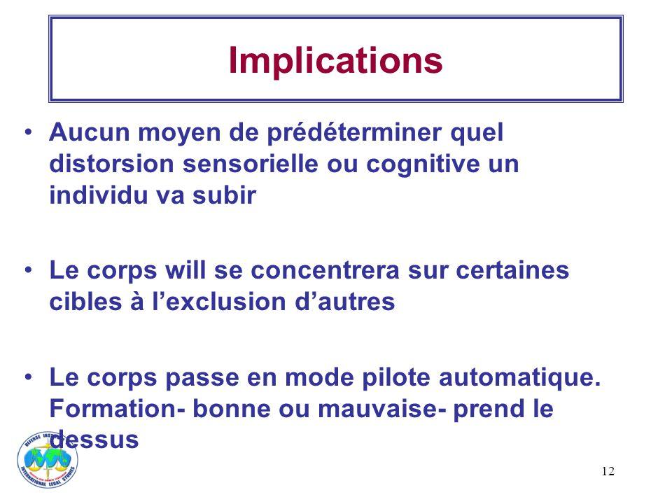 ImplicationsAucun moyen de prédéterminer quel distorsion sensorielle ou cognitive un individu va subir.