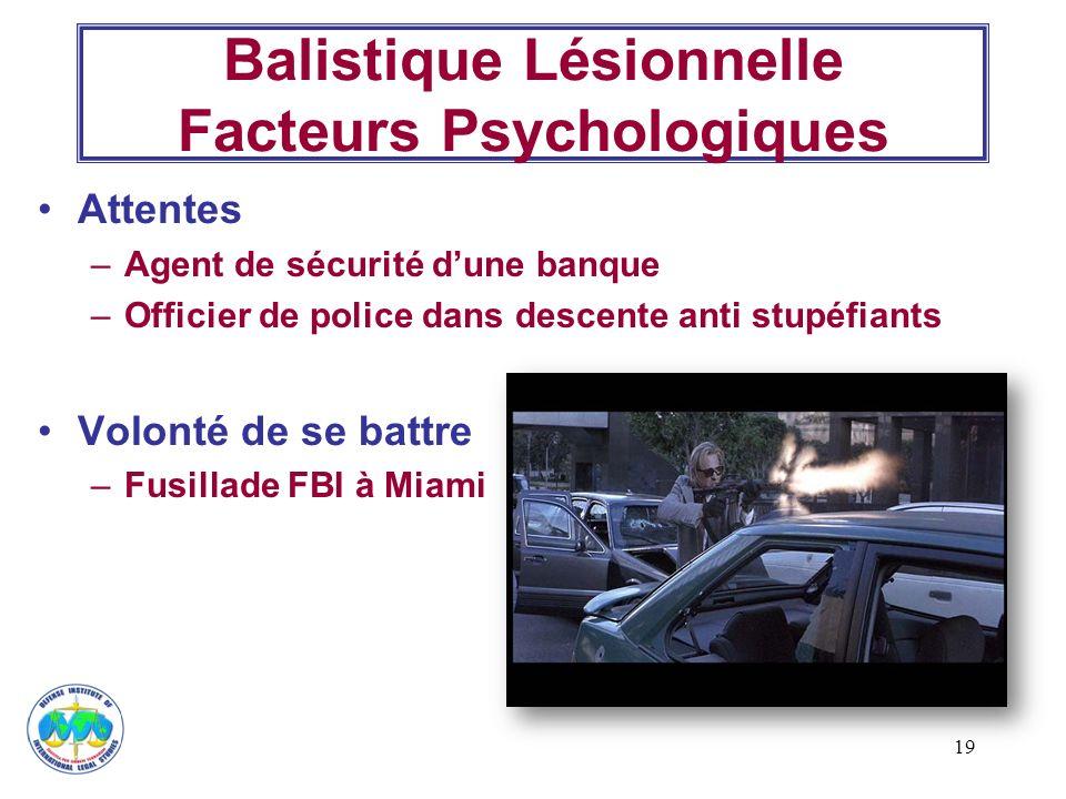 Balistique Lésionnelle Facteurs Psychologiques