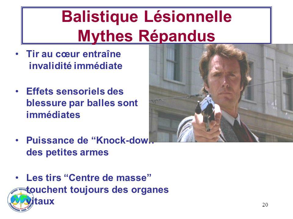 Balistique Lésionnelle Mythes Répandus