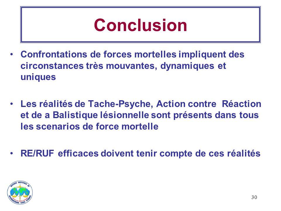 ConclusionConfrontations de forces mortelles impliquent des circonstances très mouvantes, dynamiques et uniques.