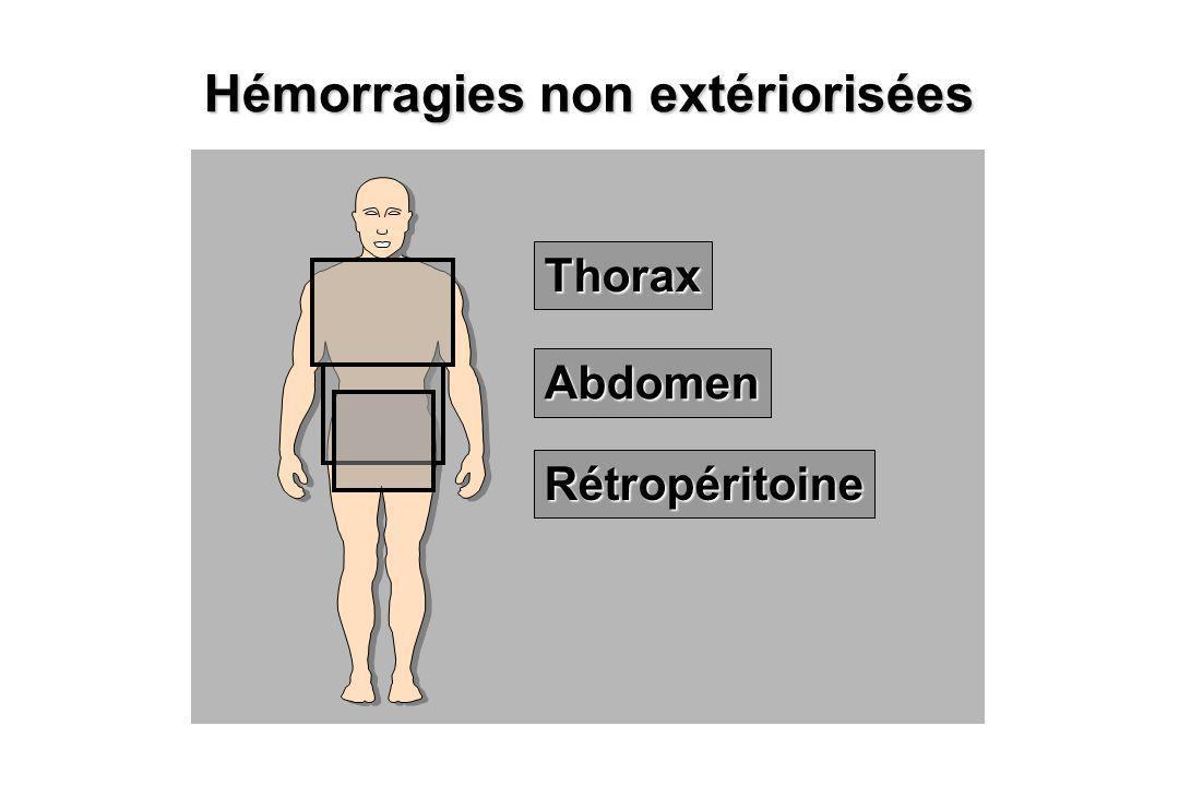 Hémorragies non extériorisées