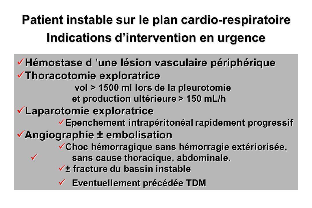 Patient instable sur le plan cardio-respiratoire