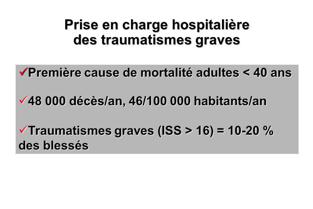 Prise en charge hospitalière des traumatismes graves