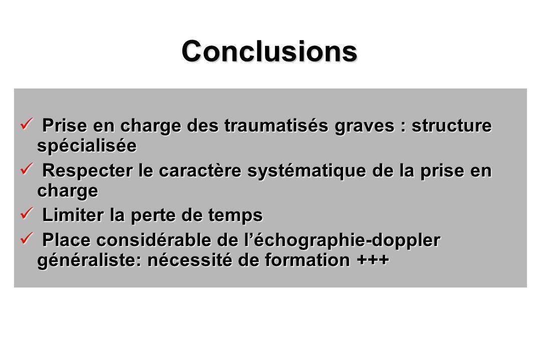 ConclusionsPrise en charge des traumatisés graves : structure spécialisée. Respecter le caractère systématique de la prise en charge.
