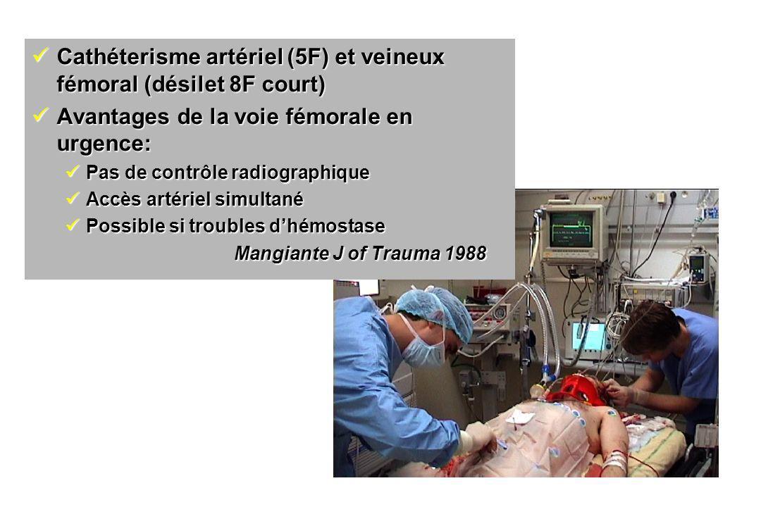 Cathéterisme artériel (5F) et veineux fémoral (désilet 8F court)