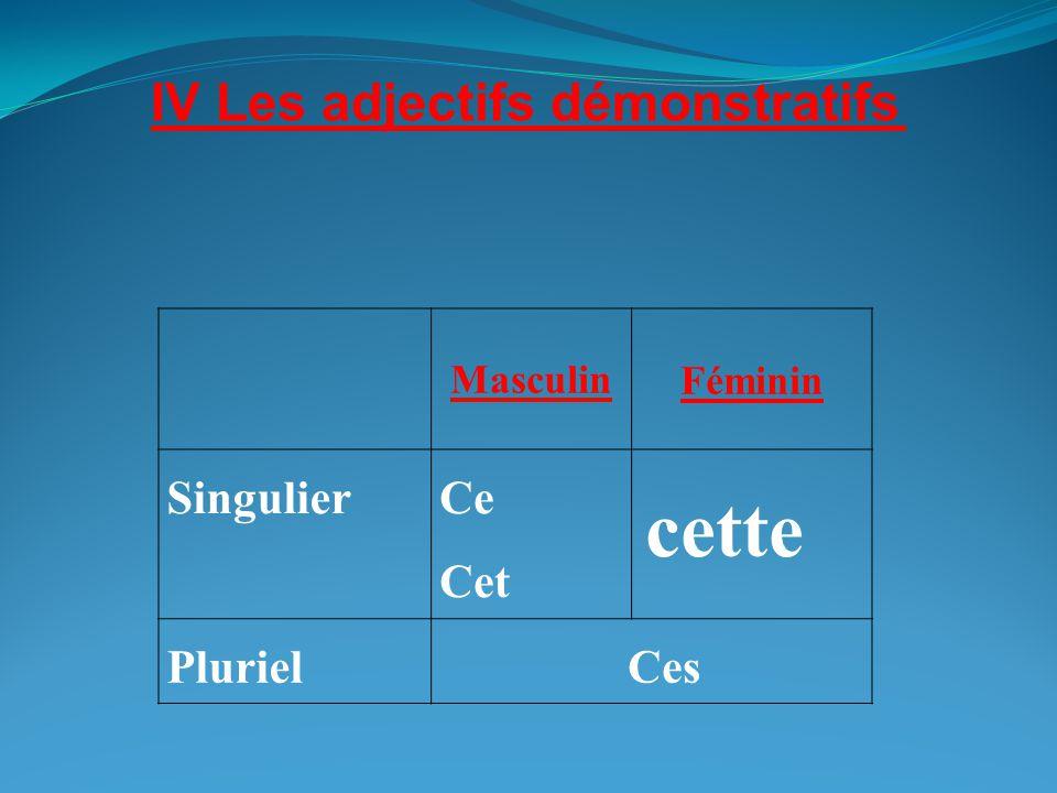 IV Les adjectifs démonstratifs
