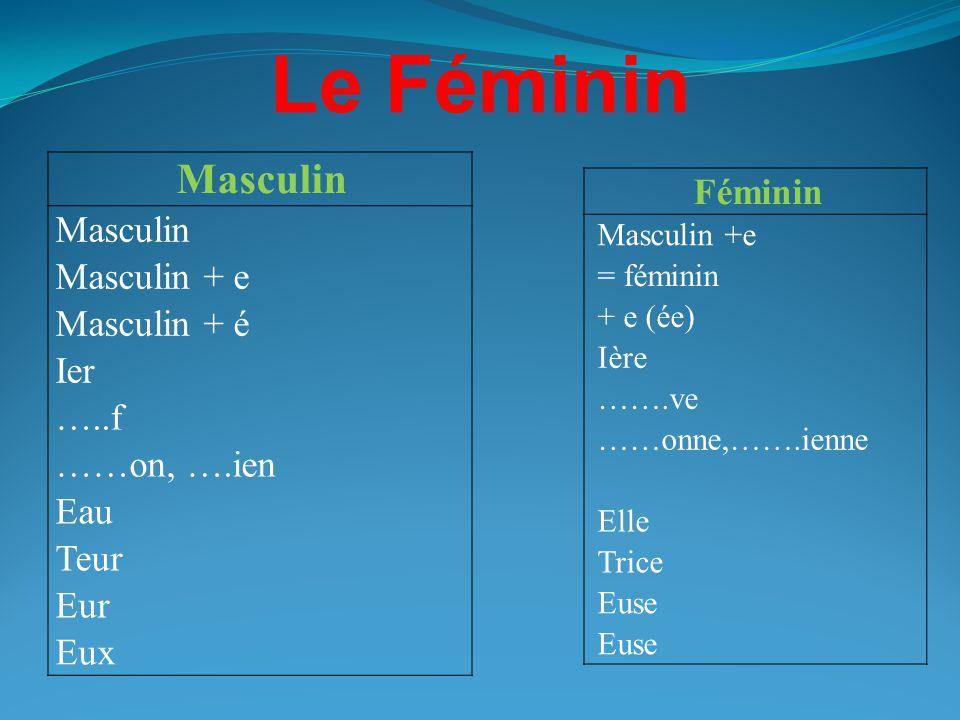 Le Féminin Masculin Féminin Masculin + e Masculin + é Ier …..f