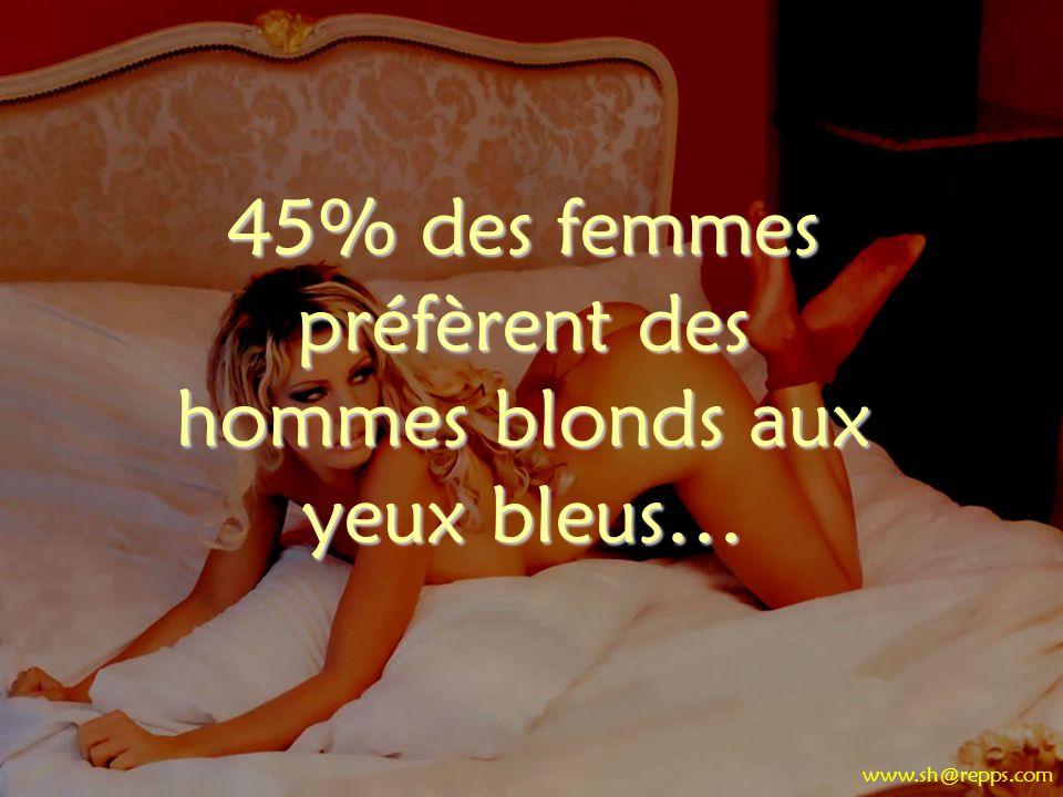 45% des femmes préfèrent des hommes blonds aux yeux bleus…