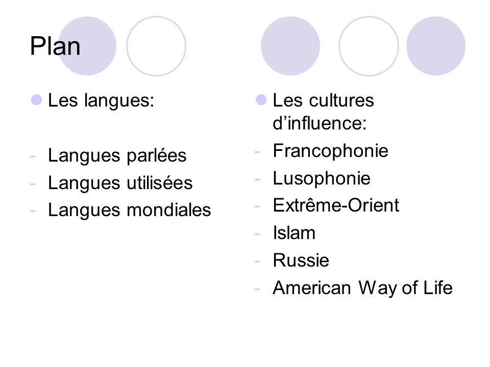 Plan Les langues: Langues parlées Langues utilisées Langues mondiales