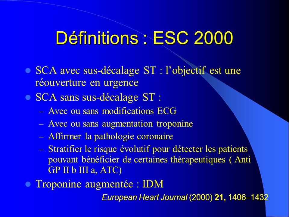 Définitions : ESC 2000 SCA avec sus-décalage ST : l'objectif est une réouverture en urgence. SCA sans sus-décalage ST :