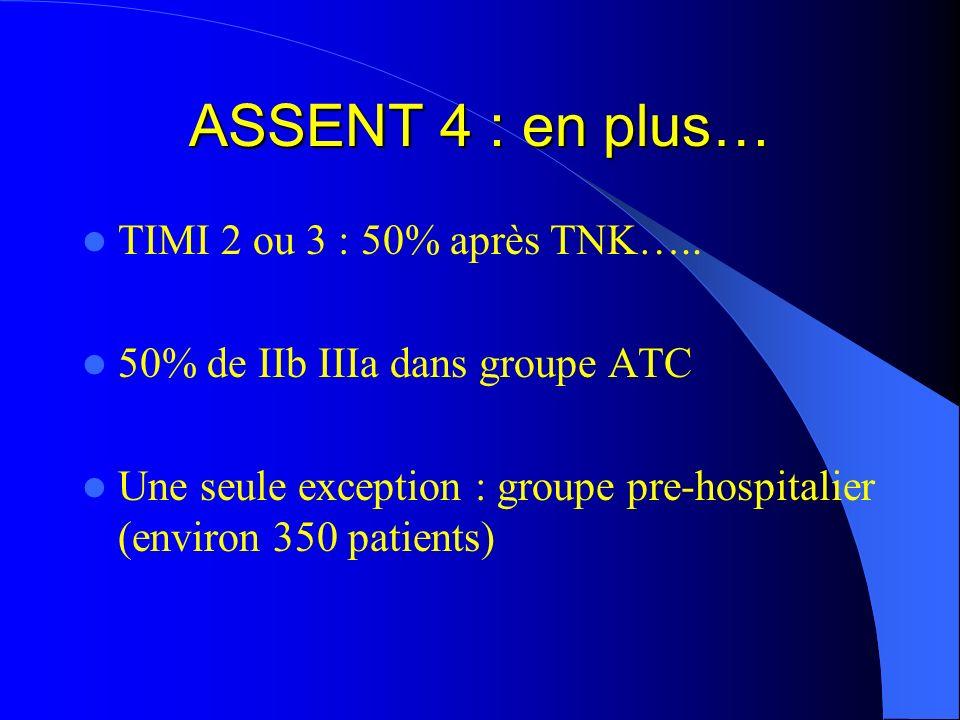 ASSENT 4 : en plus… TIMI 2 ou 3 : 50% après TNK…..