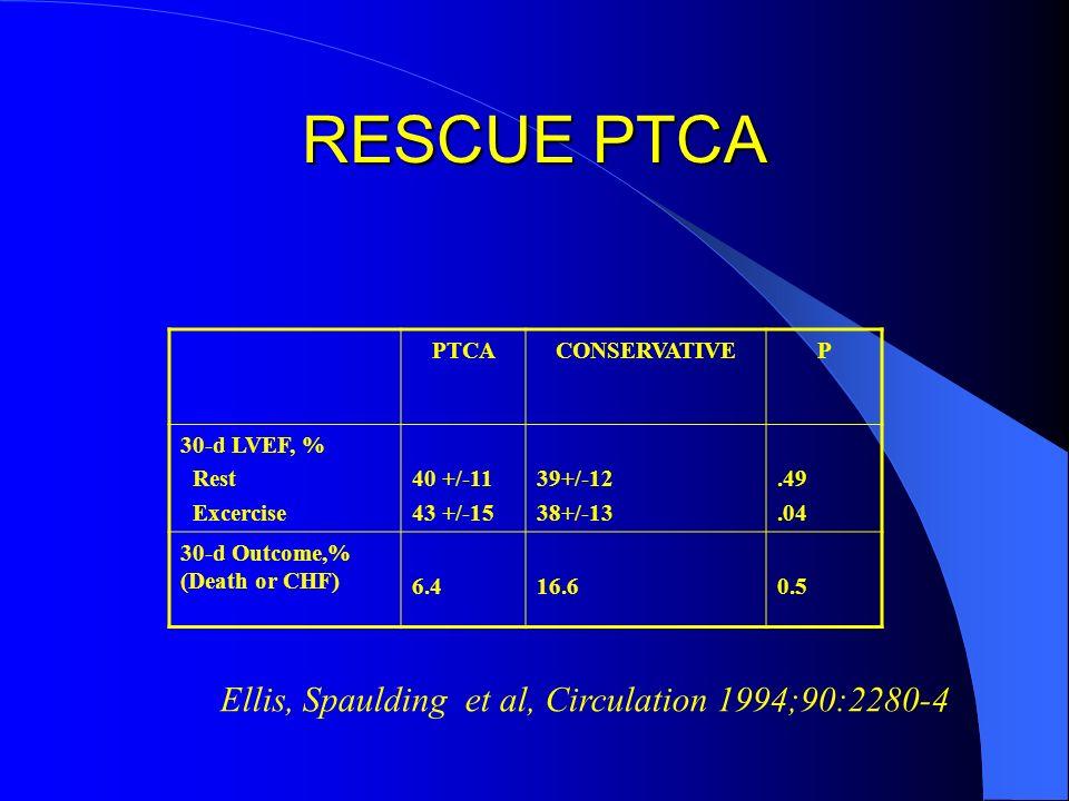 RESCUE PTCA Ellis, Spaulding et al, Circulation 1994;90:2280-4 PTCA