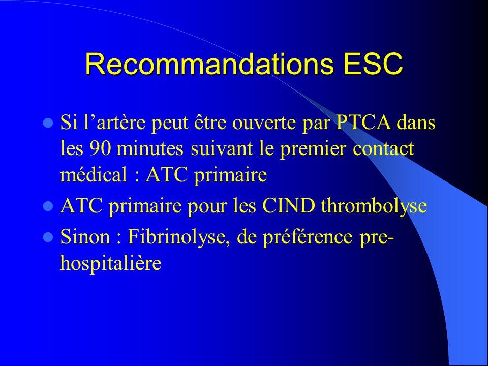 Recommandations ESC Si l'artère peut être ouverte par PTCA dans les 90 minutes suivant le premier contact médical : ATC primaire.