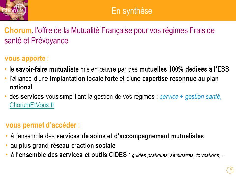 En synthèse Chorum, l'offre de la Mutualité Française pour vos régimes Frais de santé et Prévoyance.