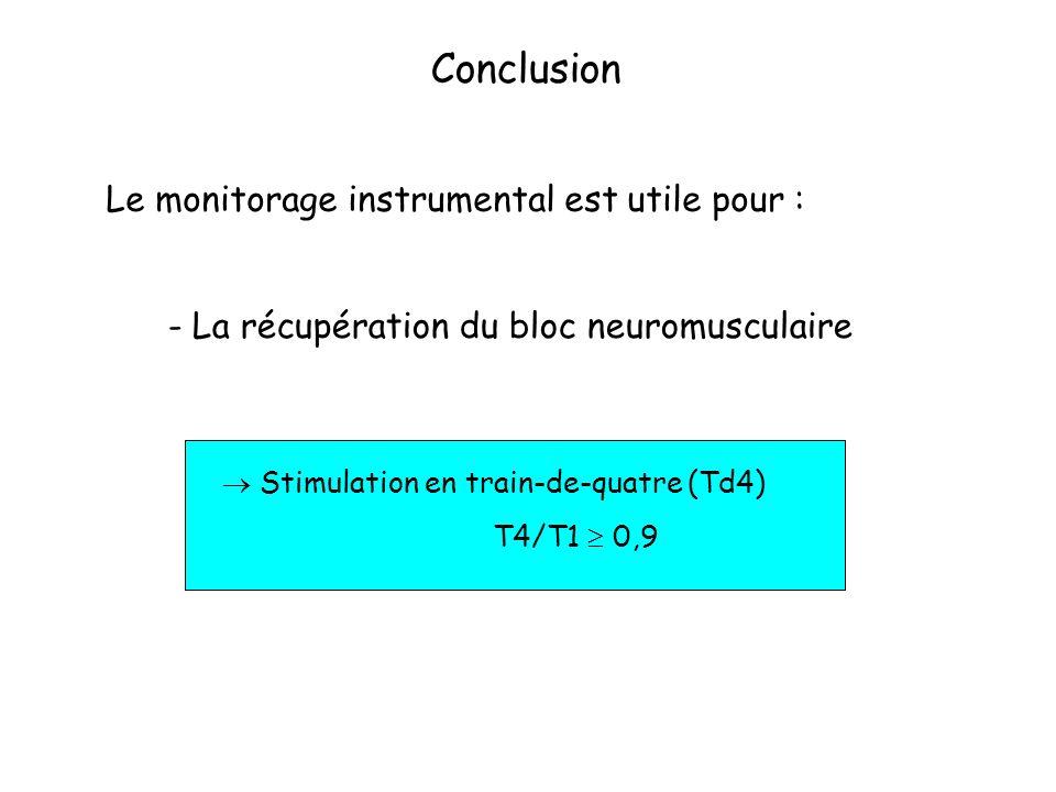 Conclusion Le monitorage instrumental est utile pour :