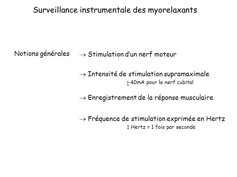 Surveillance instrumentale des myorelaxants