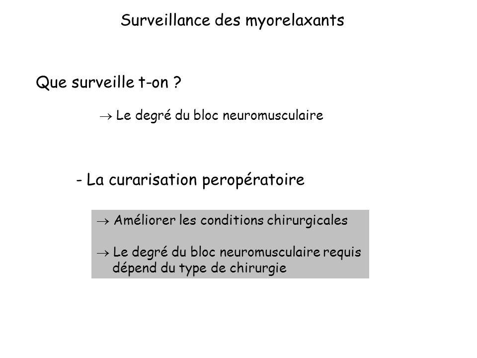 Surveillance des myorelaxants